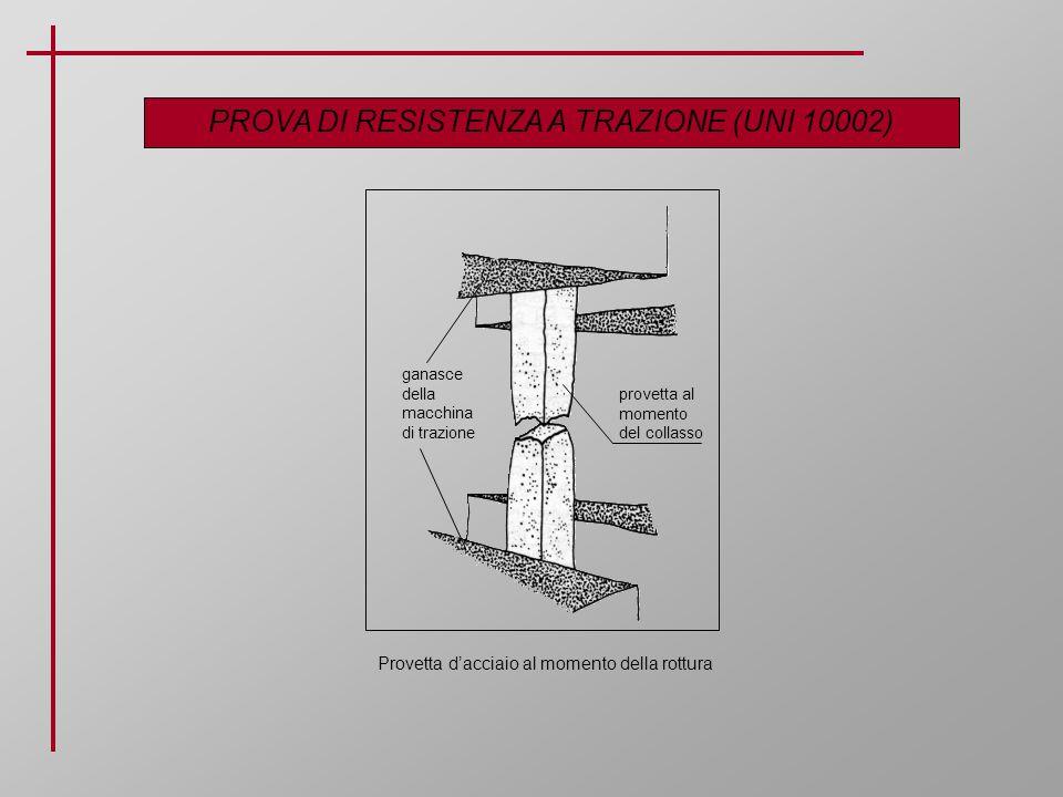 PROVA DI RESISTENZA A TRAZIONE (UNI 10002) Provetta dacciaio al momento della rottura ganasce della macchina di trazione provetta al momento del colla