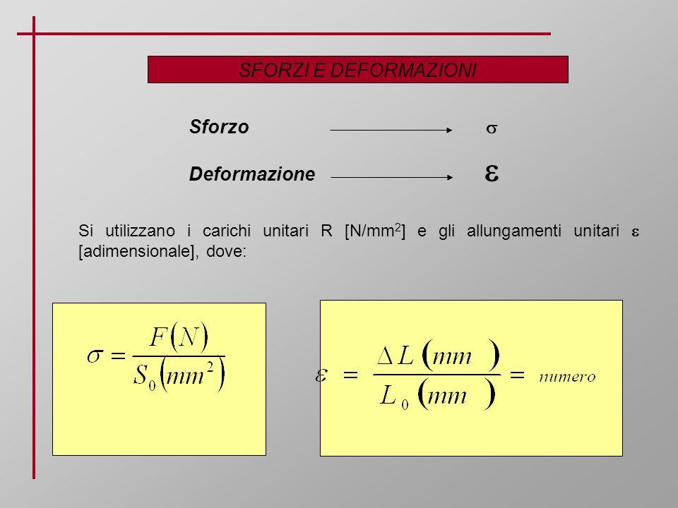 Sforzo Deformazione SFORZI E DEFORMAZIONI Si utilizzano i carichi unitari R [N/mm 2 ] e gli allungamenti unitari [adimensionale], dove:
