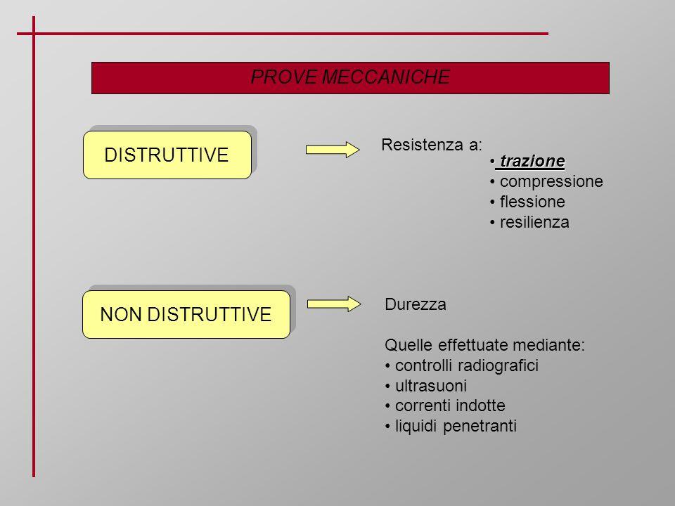 PROVE MECCANICHE DISTRUTTIVE NON DISTRUTTIVE Resistenza a: trazione trazione compressione flessione resilienza Durezza Quelle effettuate mediante: con