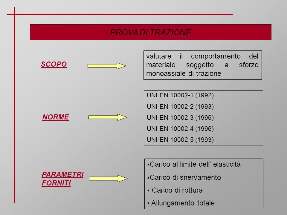 valutare il comportamento del materiale soggetto a sforzo monoassiale di trazione PROVA DI TRAZIONE UNI EN 10002-1 (1992) UNI EN 10002-2 (1993) UNI EN