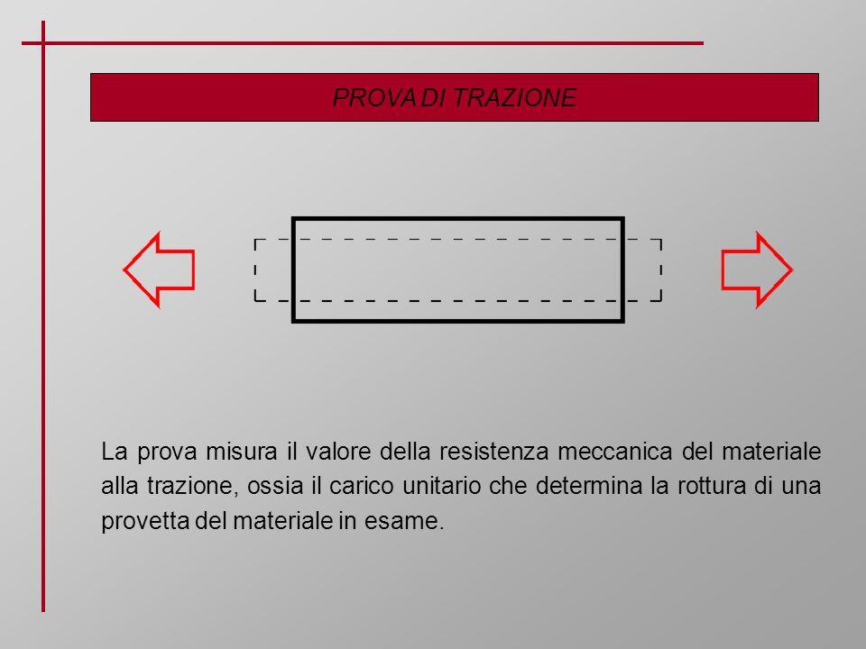 PROVA DI TRAZIONE La prova misura il valore della resistenza meccanica del materiale alla trazione, ossia il carico unitario che determina la rottura