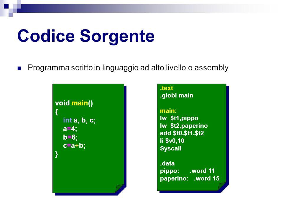 Codice Sorgente Programma scritto in linguaggio ad alto livello o assembly void main() { int a, b, c; a=4; b=6; c=a+b; } void main() { int a, b, c; a=