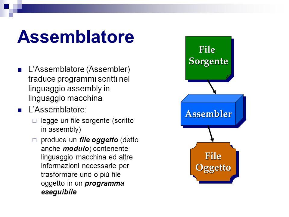 Assemblatore LAssemblatore (Assembler) traduce programmi scritti nel linguaggio assembly in linguaggio macchina LAssemblatore: legge un file sorgente (scritto in assembly) produce un file oggetto (detto anche modulo) contenente linguaggio macchina ed altre informazioni necessarie per trasformare uno o più file oggetto in un programma eseguibile FileSorgenteFileSorgente AssemblerAssembler FileOggettoFileOggetto