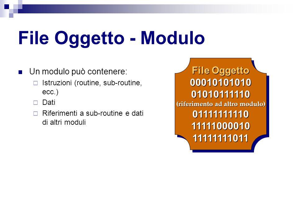 File Oggetto - Modulo Un modulo può contenere: Istruzioni (routine, sub-routine, ecc.) Dati Riferimenti a sub-routine e dati di altri moduli File Ogge