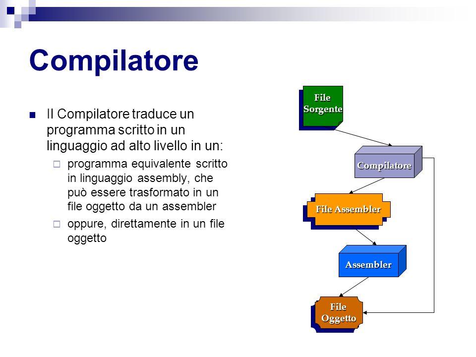 Compilatore Il Compilatore traduce un programma scritto in un linguaggio ad alto livello in un: programma equivalente scritto in linguaggio assembly,