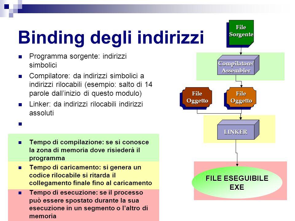 Programma sorgente: indirizzi simbolici Compilatore: da indirizzi simbolici a indirizzi rilocabili (esempio: salto di 14 parole dallinizio di questo m