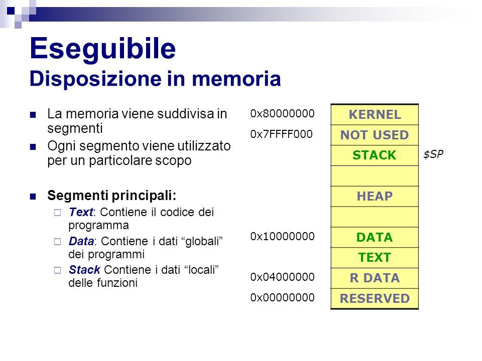 Eseguibile Disposizione in memoria La memoria viene suddivisa in segmenti Ogni segmento viene utilizzato per un particolare scopo Segmenti principali: