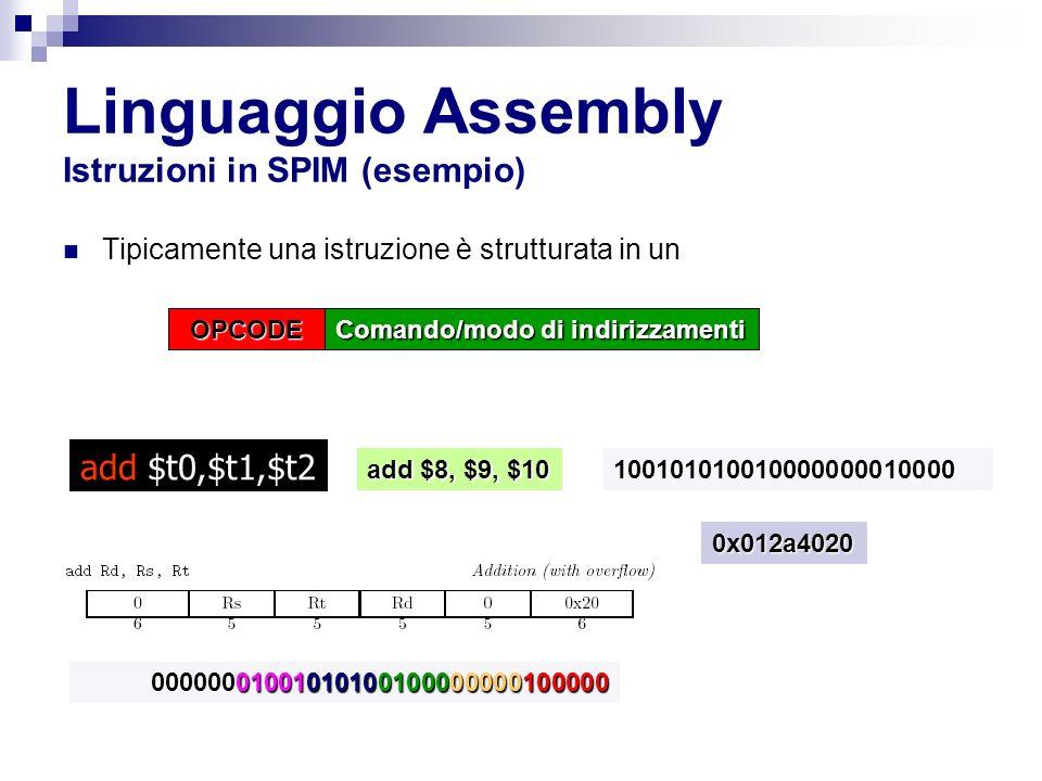 Linguaggio Assembly Istruzioni in SPIM (esempio) Tipicamente una istruzione è strutturata in un add $t0,$t1,$t2 OPCODE Comando/modo di indirizzamenti