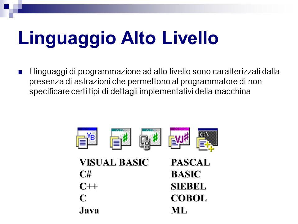 Linguaggio Alto Livello I linguaggi di programmazione ad alto livello sono caratterizzati dalla presenza di astrazioni che permettono al programmatore di non specificare certi tipi di dettagli implementativi della macchina VISUAL BASIC C#C++CJavaPASCALBASICSIEBELCOBOLML