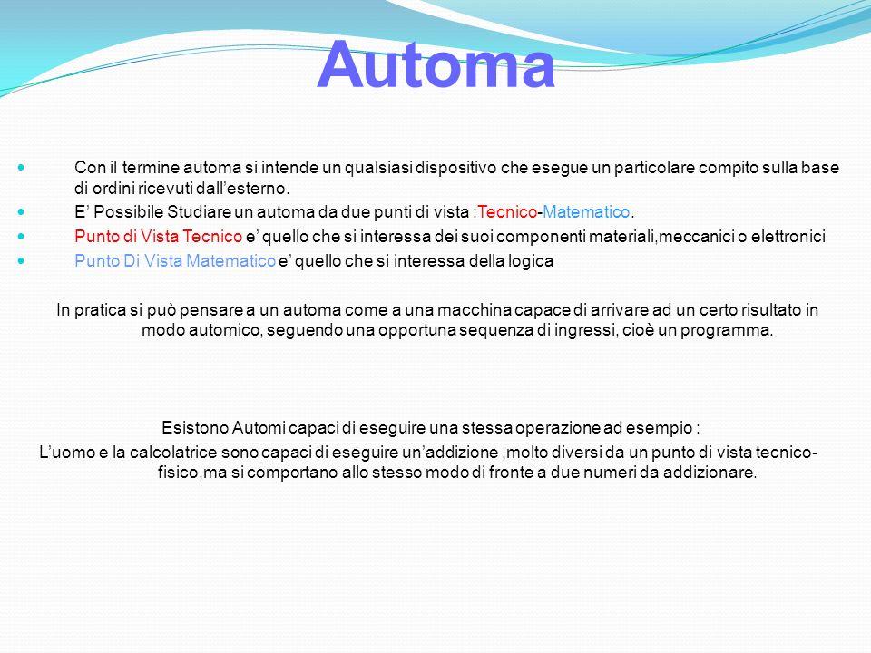 Automa Con il termine automa si intende un qualsiasi dispositivo che esegue un particolare compito sulla base di ordini ricevuti dallesterno. E Possib