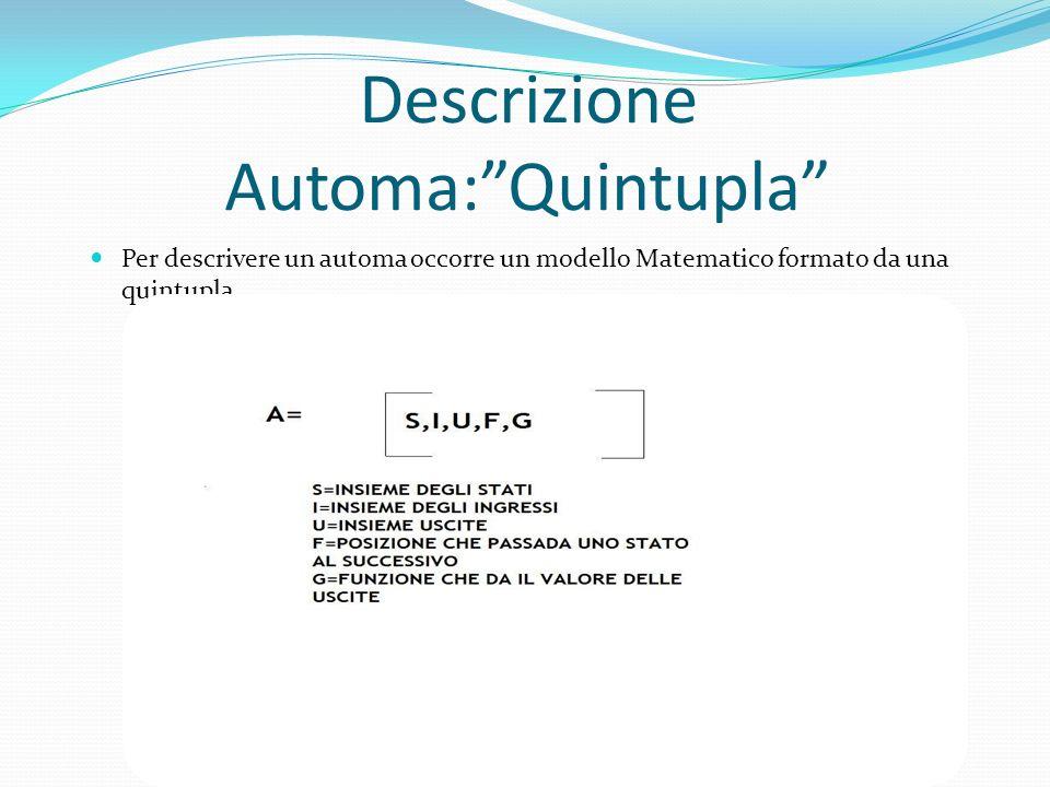 Descrizione Automa:Quintupla Per descrivere un automa occorre un modello Matematico formato da una quintupla.