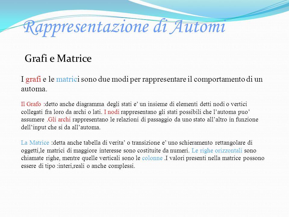 Rappresentazione di Automi Grafi e Matrice I grafi e le matrici sono due modi per rappresentare il comportamento di un automa. Il Grafo :detto anche d