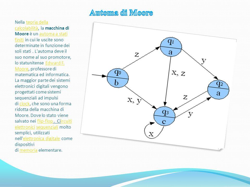 Nella teoria della calcolabilità, la macchina di Moore è un automa a stati finiti in cui le uscite sono determinate in funzione dei soli stati. L'auto