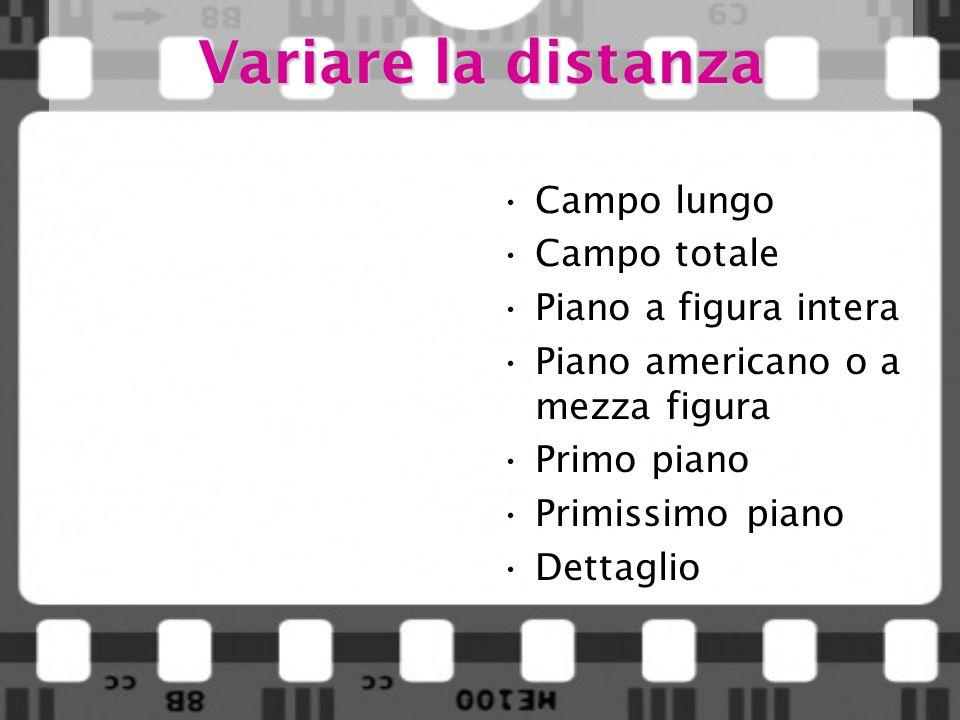 Variare la distanza Campo lungo Campo totale Piano a figura intera Piano americano o a mezza figura Primo piano Primissimo piano Dettaglio