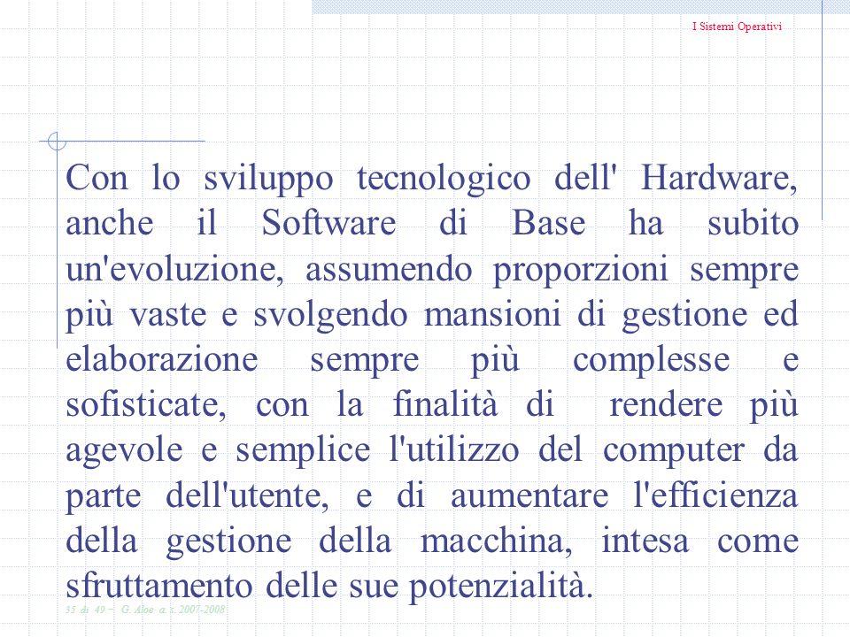 I Sistemi Operativi 35 di 49 - G. Aloe a. s. 2007-2008 Con lo sviluppo tecnologico dell' Hardware, anche il Software di Base ha subito un'evoluzione,