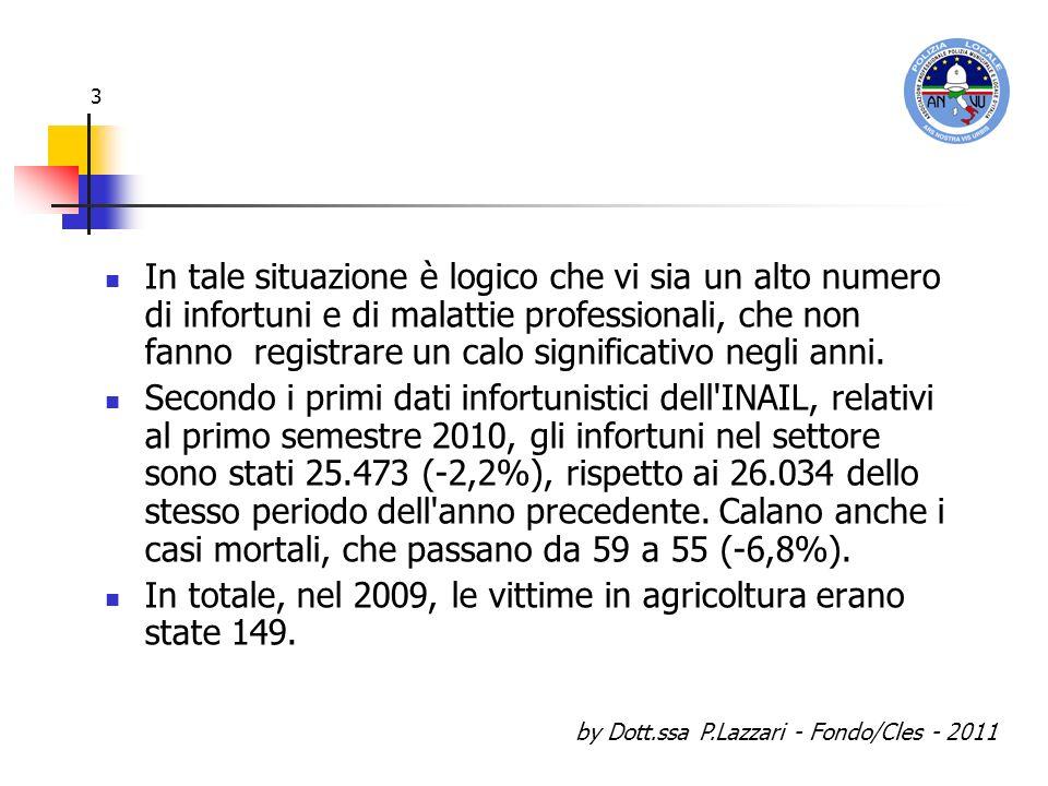 by Dott.ssa P.Lazzari - Fondo/Cles - 2011 3 In tale situazione è logico che vi sia un alto numero di infortuni e di malattie professionali, che non fa