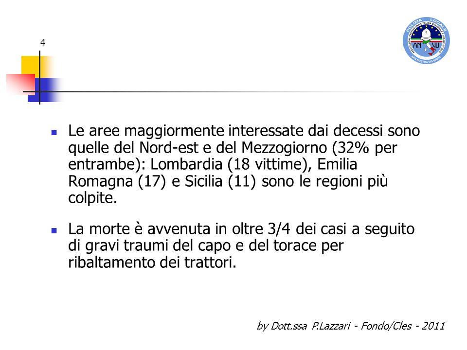 by Dott.ssa P.Lazzari - Fondo/Cles - 2011 4 Le aree maggiormente interessate dai decessi sono quelle del Nord-est e del Mezzogiorno (32% per entrambe)