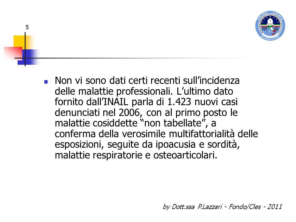 by Dott.ssa P.Lazzari - Fondo/Cles - 2011 5 Non vi sono dati certi recenti sullincidenza delle malattie professionali. Lultimo dato fornito dallINAIL