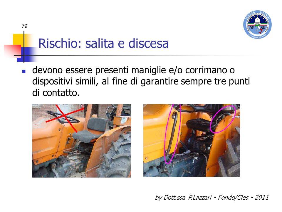 by Dott.ssa P.Lazzari - Fondo/Cles - 2011 79 Rischio: salita e discesa devono essere presenti maniglie e/o corrimano o dispositivi simili, al fine di