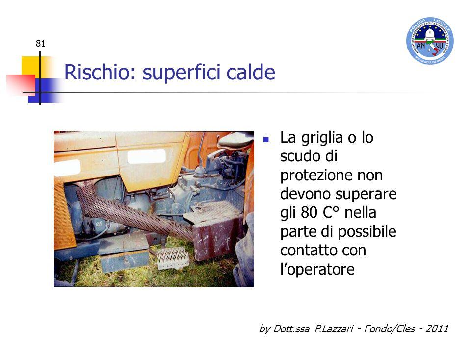 by Dott.ssa P.Lazzari - Fondo/Cles - 2011 81 Rischio: superfici calde La griglia o lo scudo di protezione non devono superare gli 80 C° nella parte di