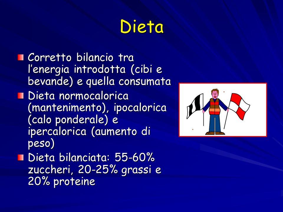Dieta Corretto bilancio tra lenergia introdotta (cibi e bevande) e quella consumata Dieta normocalorica (mantenimento), ipocalorica (calo ponderale) e