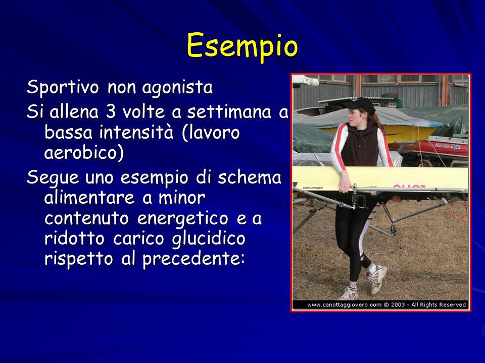 Esempio Sportivo non agonista Si allena 3 volte a settimana a bassa intensità (lavoro aerobico) Segue uno esempio di schema alimentare a minor contenuto energetico e a ridotto carico glucidico rispetto al precedente: