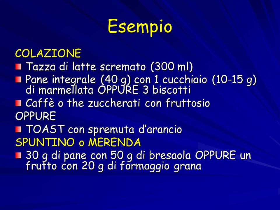 Esempio COLAZIONE Tazza di latte scremato (300 ml) Pane integrale (40 g) con 1 cucchiaio (10-15 g) di marmellata OPPURE 3 biscotti Caffè o the zuccher
