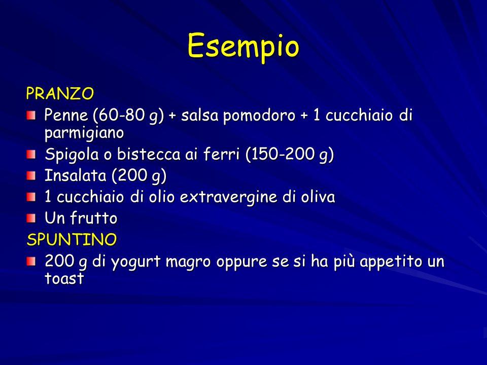 Esempio PRANZO Penne (60-80 g) + salsa pomodoro + 1 cucchiaio di parmigiano Spigola o bistecca ai ferri (150-200 g) Insalata (200 g) 1 cucchiaio di olio extravergine di oliva Un frutto SPUNTINO 200 g di yogurt magro oppure se si ha più appetito un toast