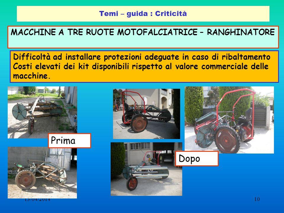 13/04/201410 Temi – guida : Criticità MACCHINE A TRE RUOTE MOTOFALCIATRICE – RANGHINATORE Difficoltà ad installare protezioni adeguate in caso di riba