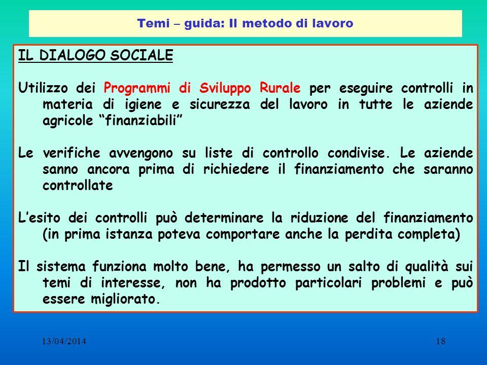 13/04/201418 Temi – guida: Il metodo di lavoro IL DIALOGO SOCIALE Utilizzo dei Programmi di Sviluppo Rurale per eseguire controlli in materia di igien