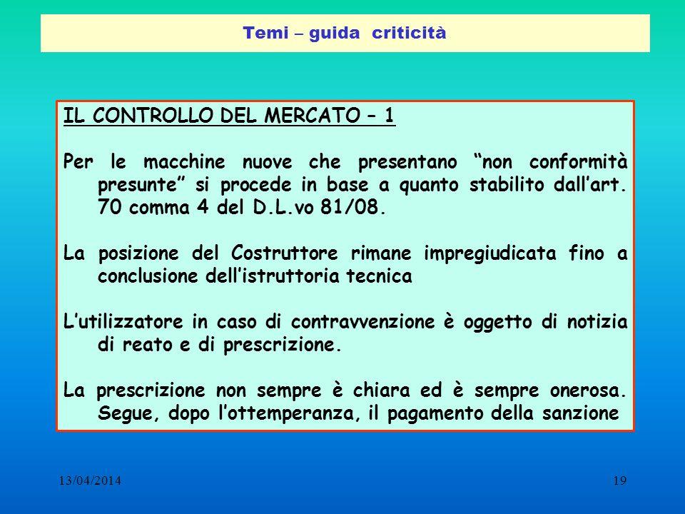 13/04/201419 Temi – guida criticità IL CONTROLLO DEL MERCATO – 1 Per le macchine nuove che presentano non conformità presunte si procede in base a qua