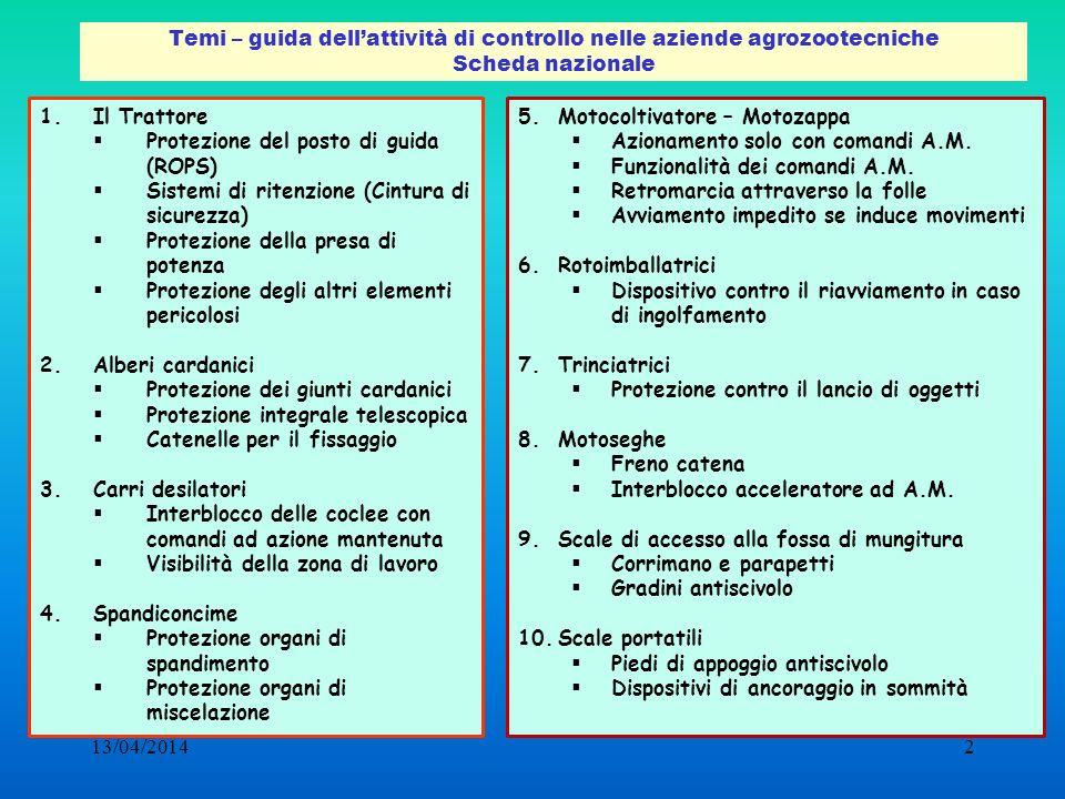 13/04/20142 Temi – guida dellattività di controllo nelle aziende agrozootecniche Scheda nazionale 1.Il Trattore Protezione del posto di guida (ROPS) S