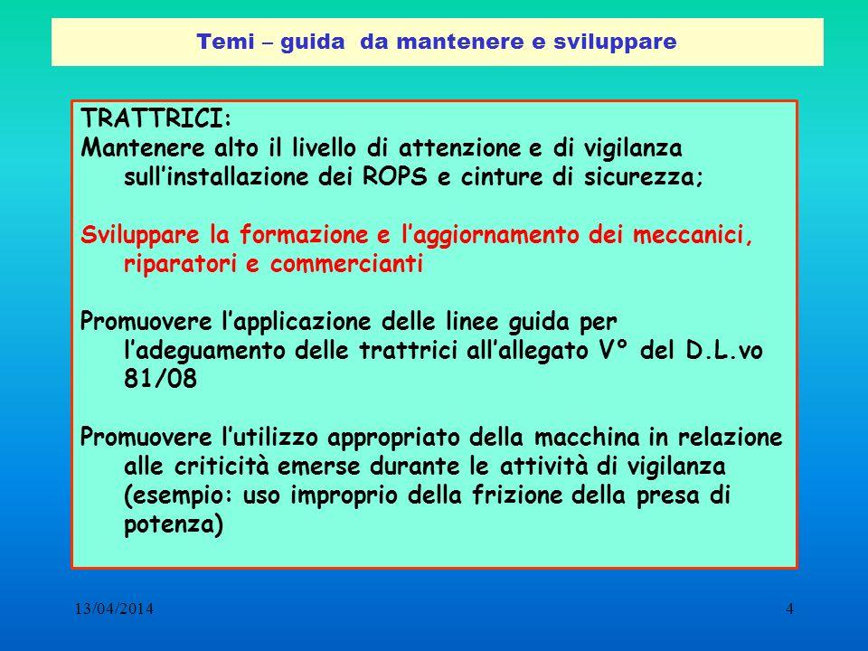 13/04/20144 Temi – guida da mantenere e sviluppare TRATTRICI: Mantenere alto il livello di attenzione e di vigilanza sullinstallazione dei ROPS e cint