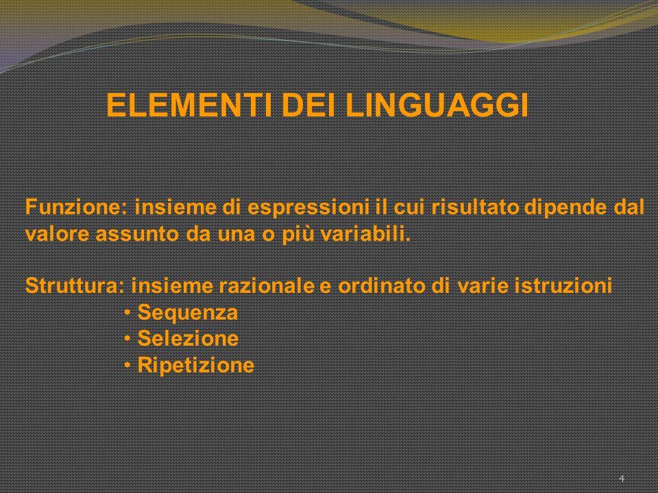 ELEMENTI DEI LINGUAGGI 4 Funzione: insieme di espressioni il cui risultato dipende dal valore assunto da una o più variabili. Struttura: insieme razio