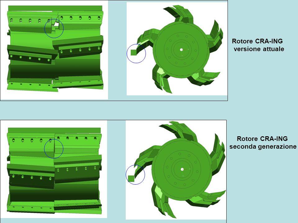 Rotore CRA-ING seconda generazione Rotore CRA-ING versione attuale