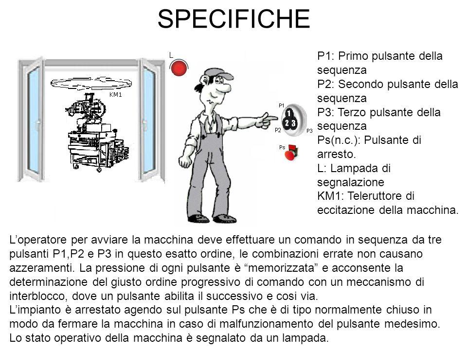 SPECIFICHE P1: Primo pulsante della sequenza P2: Secondo pulsante della sequenza P3: Terzo pulsante della sequenza Ps(n.c.): Pulsante di arresto. L: L
