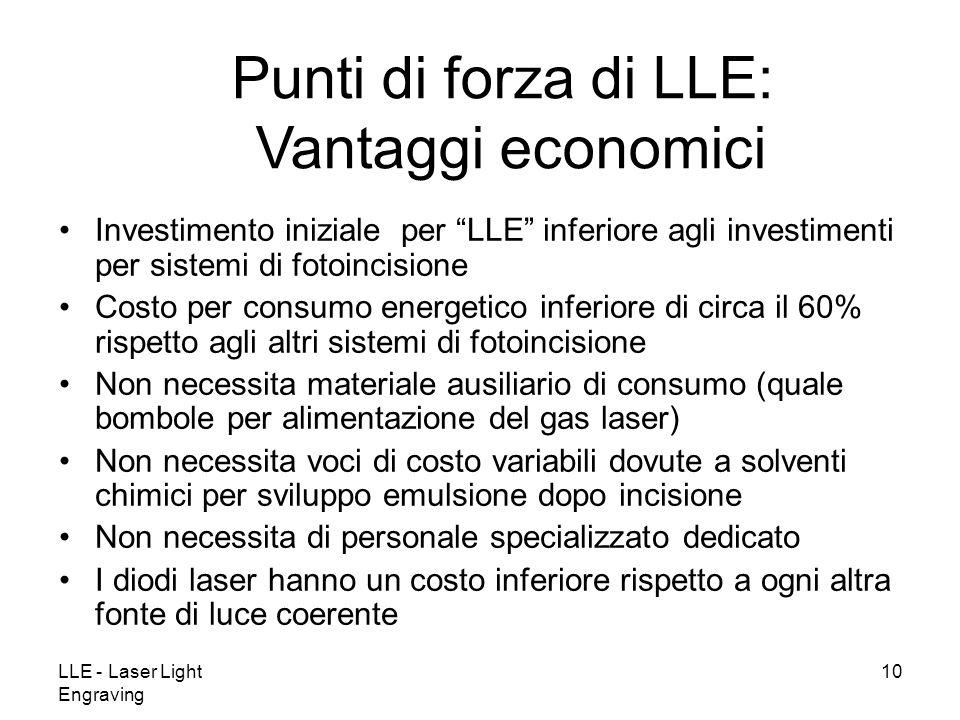 LLE - Laser Light Engraving 10 Investimento iniziale per LLE inferiore agli investimenti per sistemi di fotoincisione Costo per consumo energetico inf