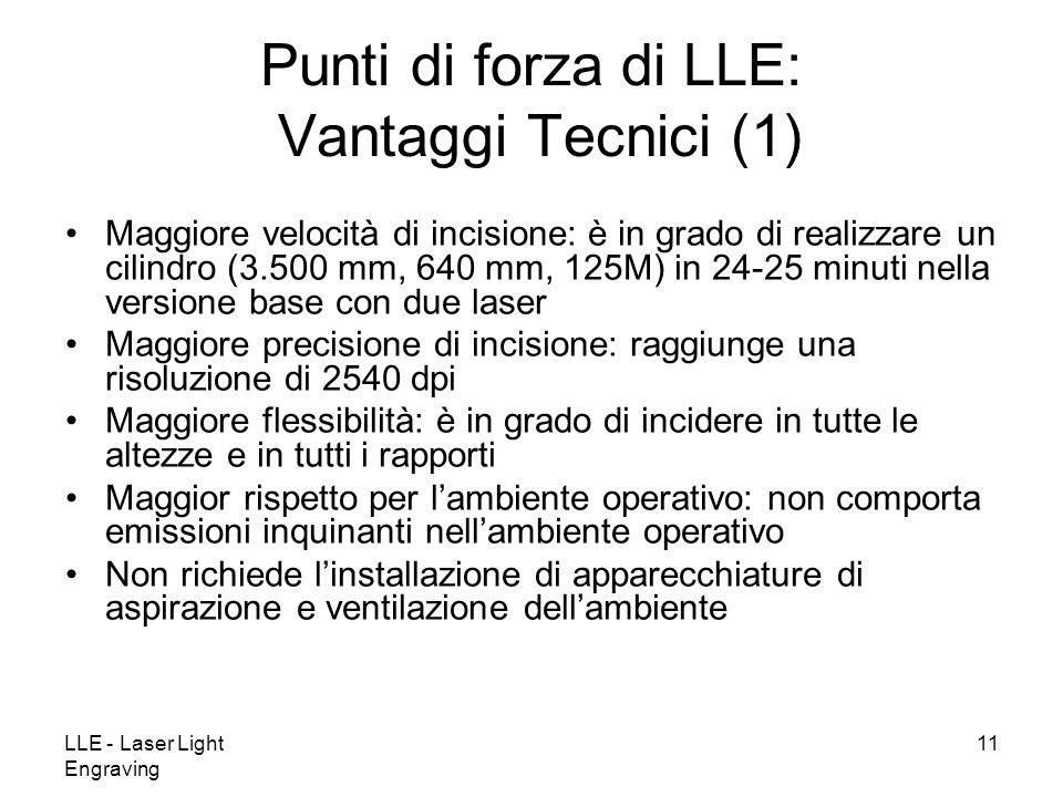 LLE - Laser Light Engraving 11 Maggiore velocità di incisione: è in grado di realizzare un cilindro (3.500 mm, 640 mm, 125M) in 24-25 minuti nella ver