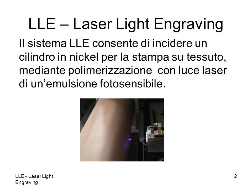 LLE - Laser Light Engraving 2 LLE – Laser Light Engraving Il sistema LLE consente di incidere un cilindro in nickel per la stampa su tessuto, mediante polimerizzazione con luce laser di unemulsione fotosensibile.