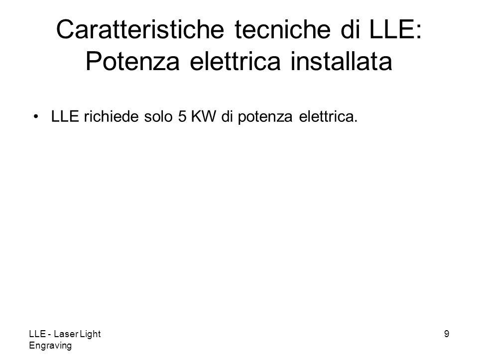 LLE - Laser Light Engraving 9 LLE richiede solo 5 KW di potenza elettrica. Caratteristiche tecniche di LLE: Potenza elettrica installata