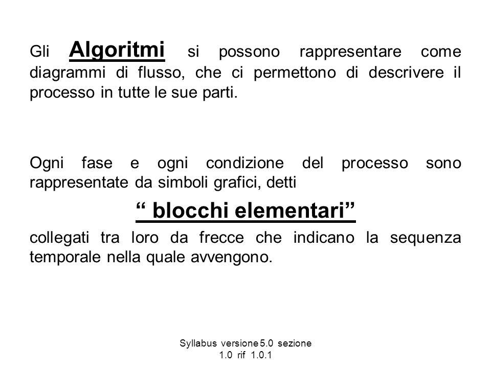 Syllabus versione 5.0 sezione 1.0 rif 1.0.1 Gli Algoritmi si possono rappresentare come diagrammi di flusso, che ci permettono di descrivere il proces