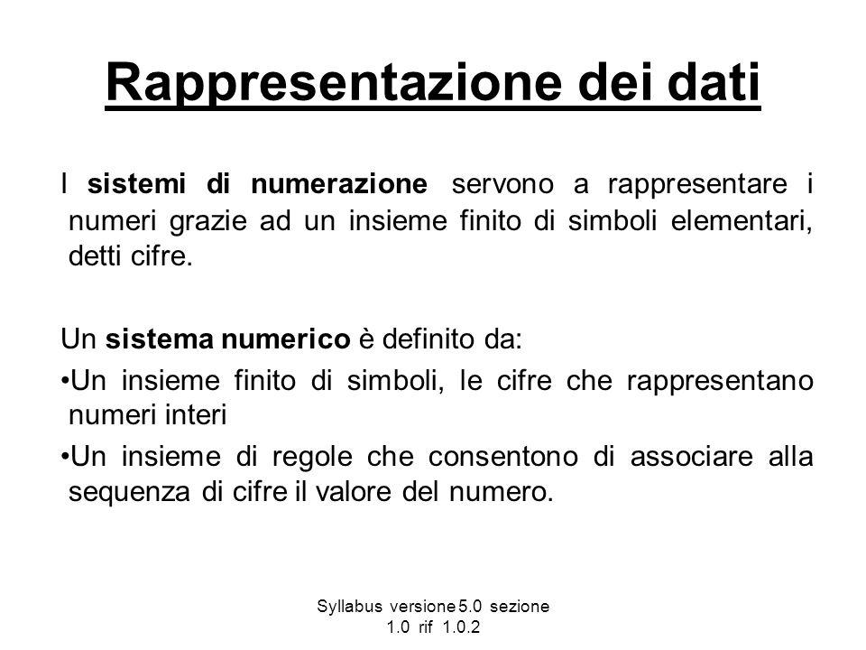 Syllabus versione 5.0 sezione 1.0 rif 1.0.2 I Sistemi Numerici sono: Non posizionali, quando il valore intero associato a una cifra non dipende dalla sua posizione allinterno della sequenza che rappresenta il numero Posizionali, se a ogni simbolo è associato un valore diverso, dipendente dalla posizione che la cifra ha nel numero.