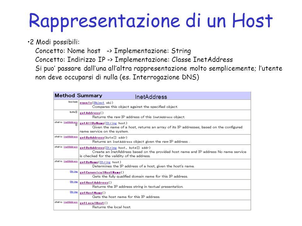 Rappresentazione di un Host 2 Modi possibili: Concetto: Nome host -> Implementazione: String Concetto: Indirizzo IP -> Implementazione: Classe InetAddress Si puo passare dalluna allaltra rappresentazione molto semplicemente; lutente non deve occuparsi di nulla (es.