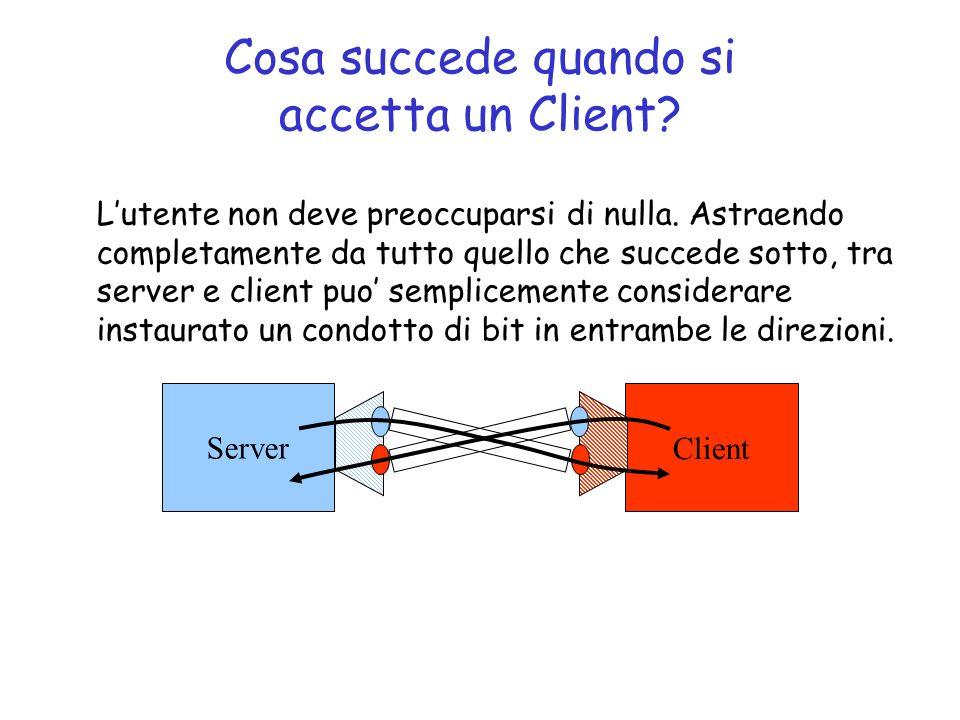 Cosa succede quando si accetta un Client.Server Client Lutente non deve preoccuparsi di nulla.