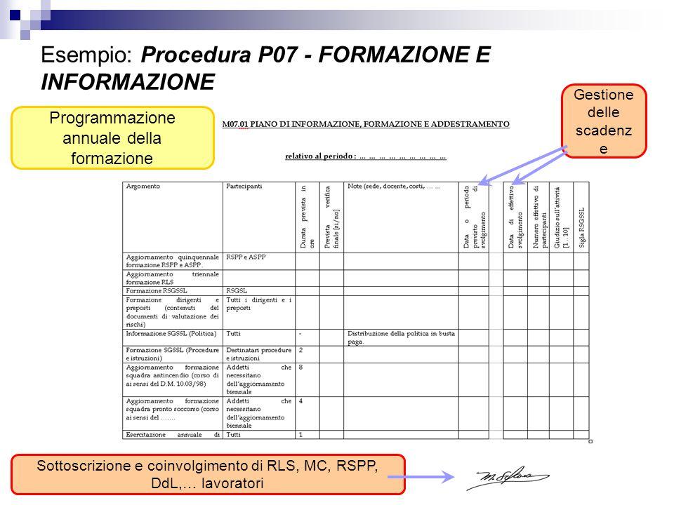 Esempio: Procedura P07 - FORMAZIONE E INFORMAZIONE Programmazione annuale della formazione Gestione delle scadenz e Sottoscrizione e coinvolgimento di