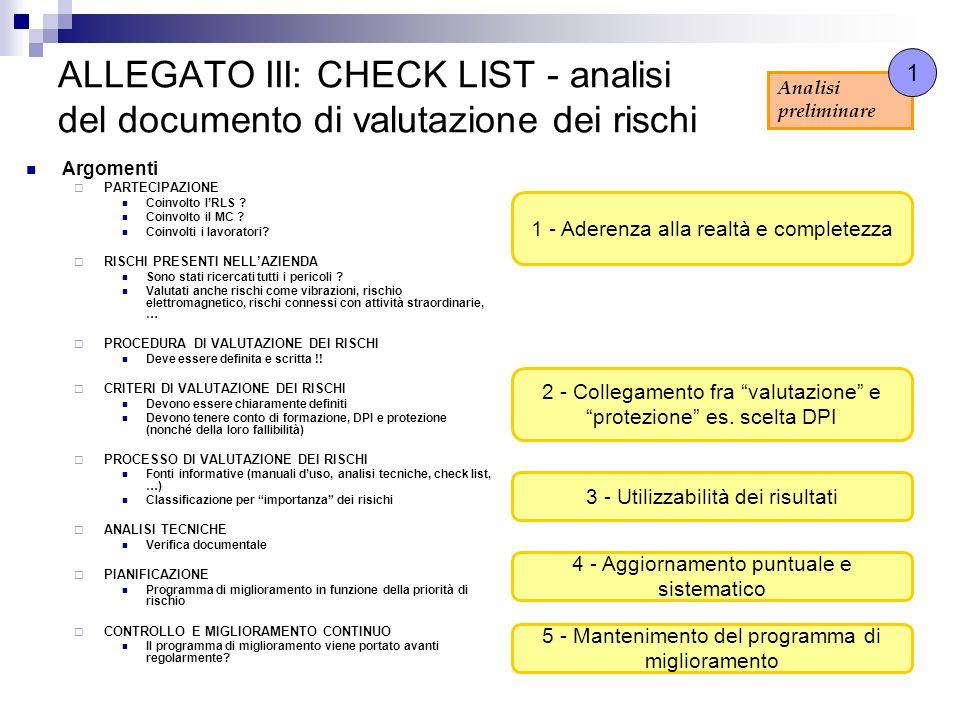 ALLEGATO III: CHECK LIST - analisi del documento di valutazione dei rischi Argomenti PARTECIPAZIONE Coinvolto lRLS ? Coinvolto il MC ? Coinvolti i lav