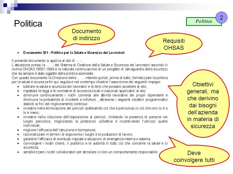 Politica 2 Documento di indirizzo Obiettivi generali, ma che derivino dai bisogni dellazienda in materia di sicurezza Requisiti OHSAS Deve coinvolgere