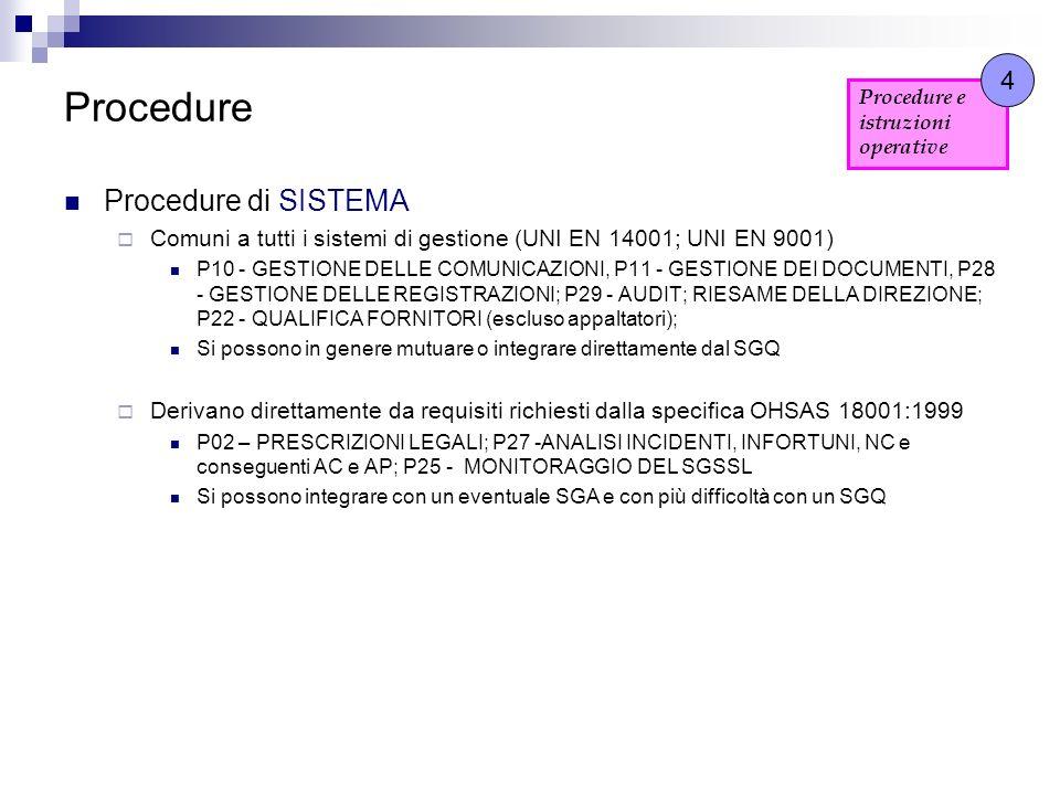 Procedure Procedure di SISTEMA Comuni a tutti i sistemi di gestione (UNI EN 14001; UNI EN 9001) P10 - GESTIONE DELLE COMUNICAZIONI, P11 - GESTIONE DEI