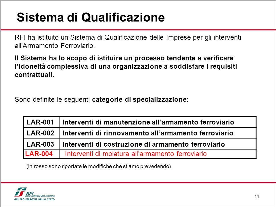 11 Sistema di Qualificazione RFI ha istituito un Sistema di Qualificazione delle Imprese per gli interventi allArmamento Ferroviario. Il Sistema ha lo