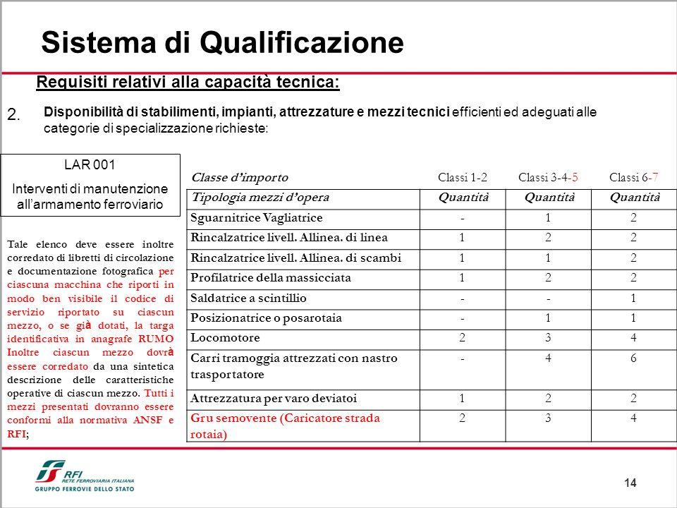 14 Sistema di Qualificazione Requisiti relativi alla capacità tecnica: Disponibilità di stabilimenti, impianti, attrezzature e mezzi tecnici efficient